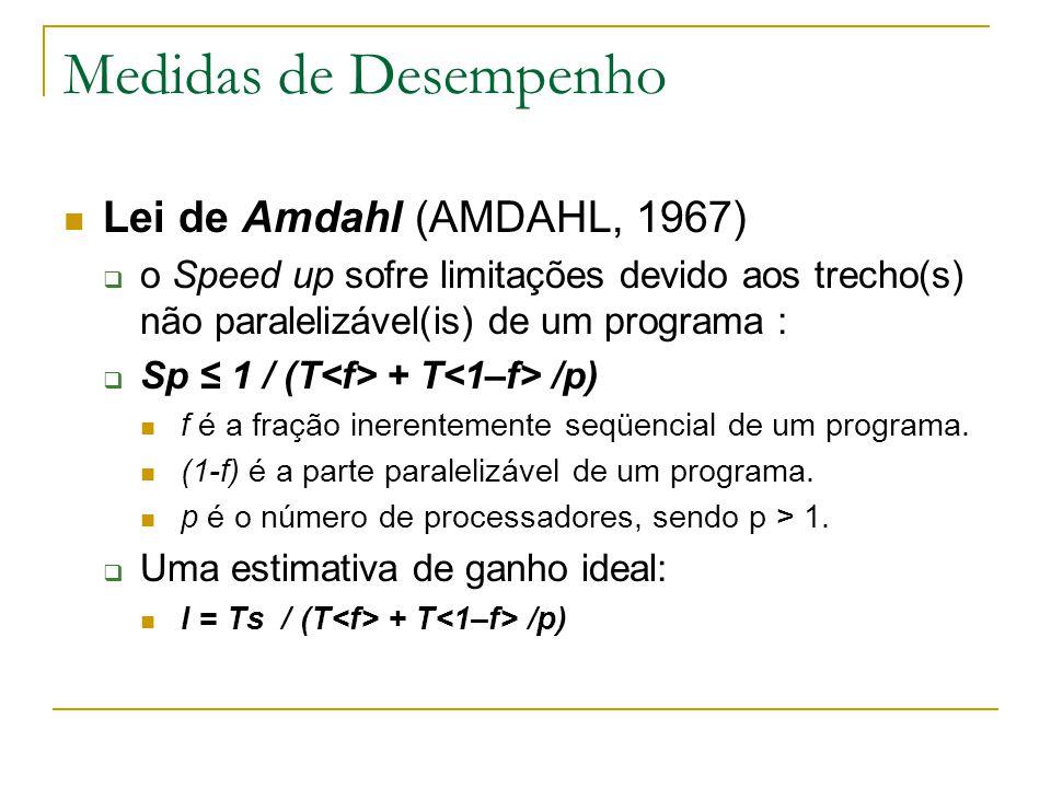 Medidas de Desempenho Lei de Amdahl (AMDAHL, 1967)