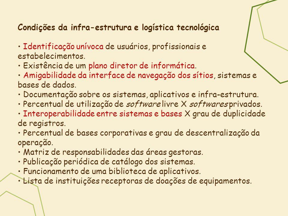Condições da infra-estrutura e logística tecnológica