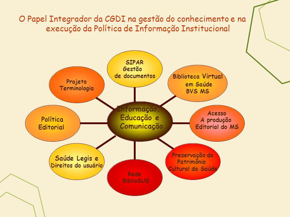 O Papel Integrador da CGDI na gestão do conhecimento e na execução da Política de Informação Institucional