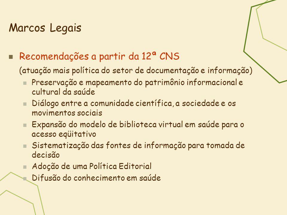 Marcos Legais Recomendações a partir da 12ª CNS