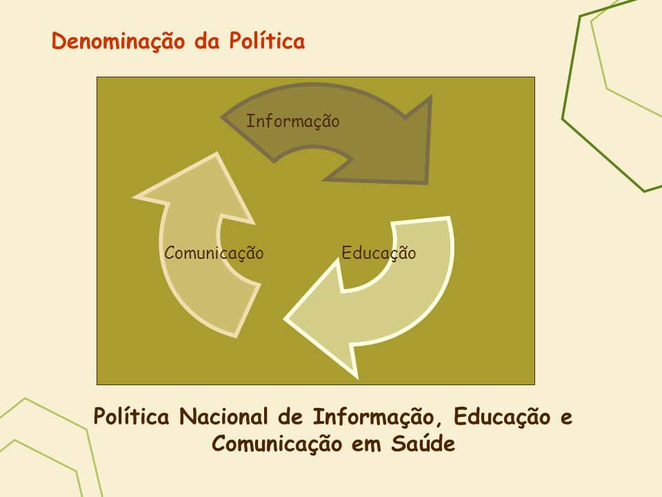 Política Nacional de Informação, Educação e Comunicação em Saúde