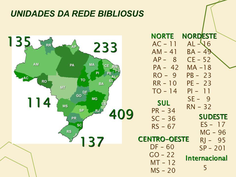 135 233 114 409 137 UNIDADES DA REDE BIBLIOSUS NORDESTE AL – 16