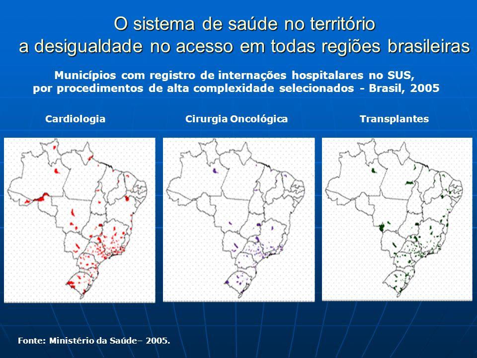 O sistema de saúde no território a desigualdade no acesso em todas regiões brasileiras
