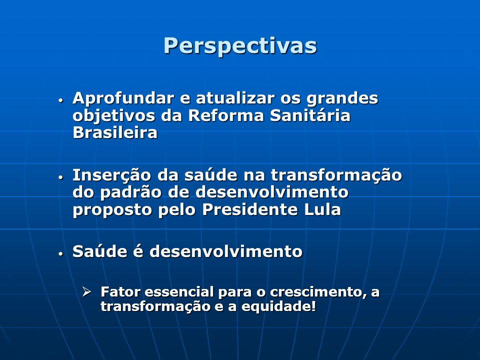 Perspectivas Aprofundar e atualizar os grandes objetivos da Reforma Sanitária Brasileira.