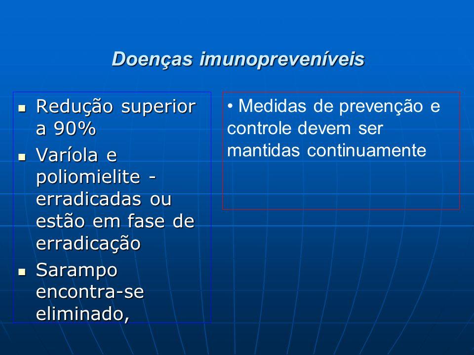 Doenças imunopreveníveis