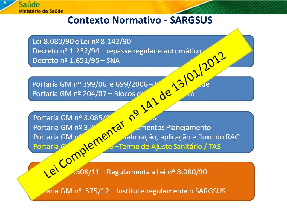 Contexto Normativo - SARGSUS