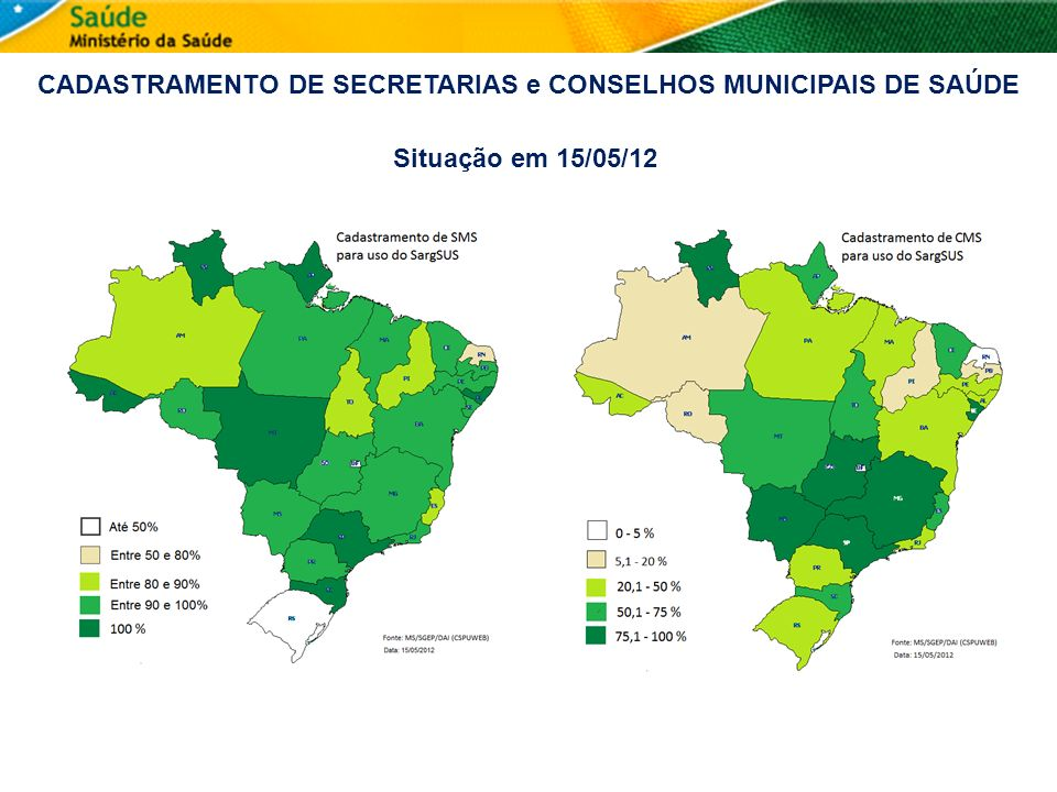 CADASTRAMENTO DE SECRETARIAS e CONSELHOS MUNICIPAIS DE SAÚDE