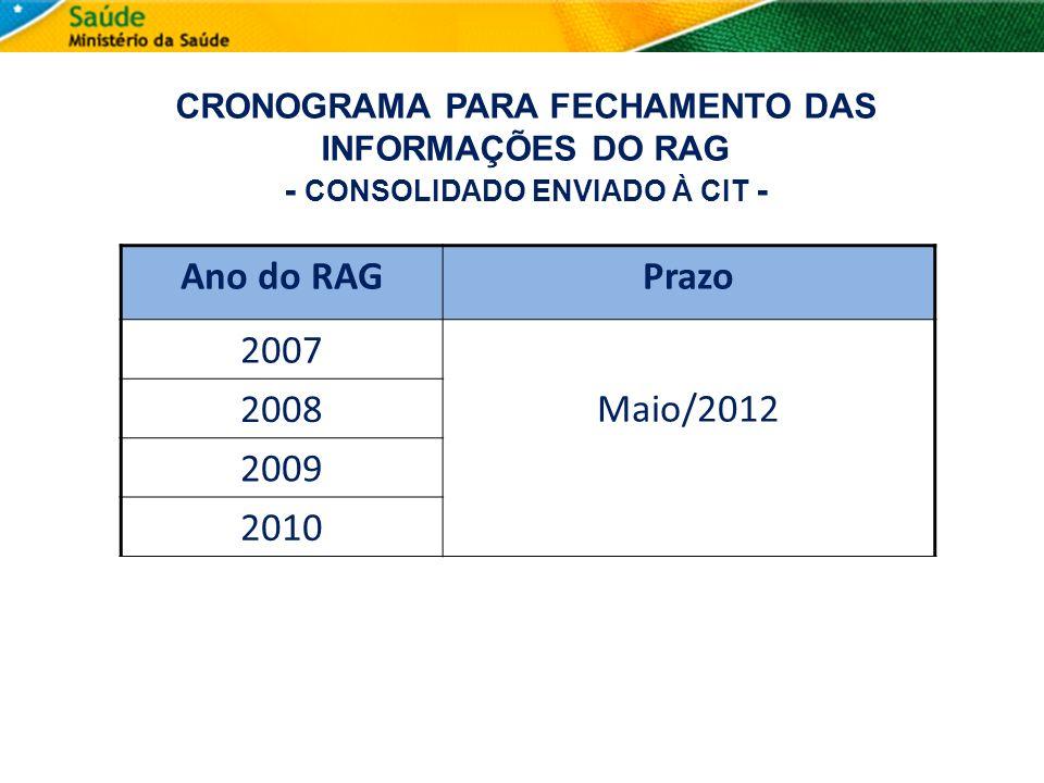 CRONOGRAMA PARA FECHAMENTO DAS INFORMAÇÕES DO RAG