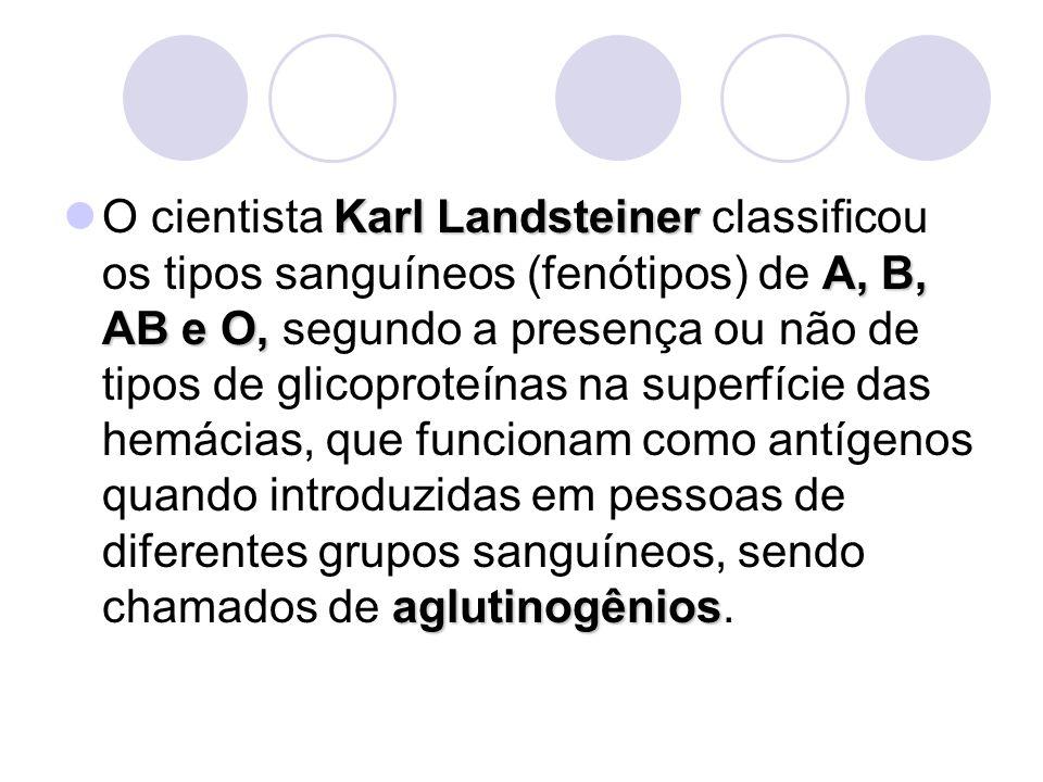O cientista Karl Landsteiner classificou os tipos sanguíneos (fenótipos) de A, B, AB e O, segundo a presença ou não de tipos de glicoproteínas na superfície das hemácias, que funcionam como antígenos quando introduzidas em pessoas de diferentes grupos sanguíneos, sendo chamados de aglutinogênios.