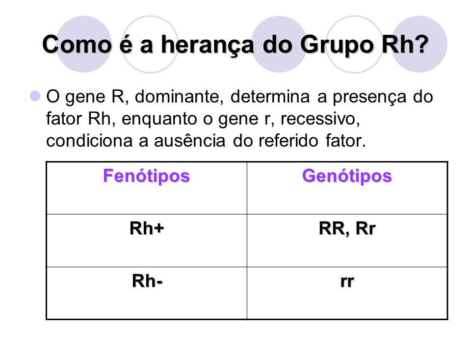 Como é a herança do Grupo Rh