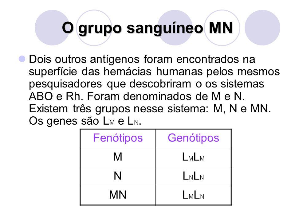 O grupo sanguíneo MN