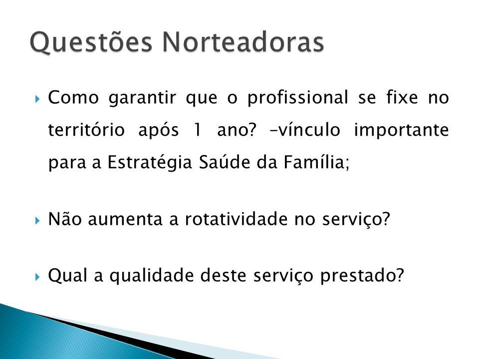 Questões Norteadoras Como garantir que o profissional se fixe no território após 1 ano –vínculo importante para a Estratégia Saúde da Família;