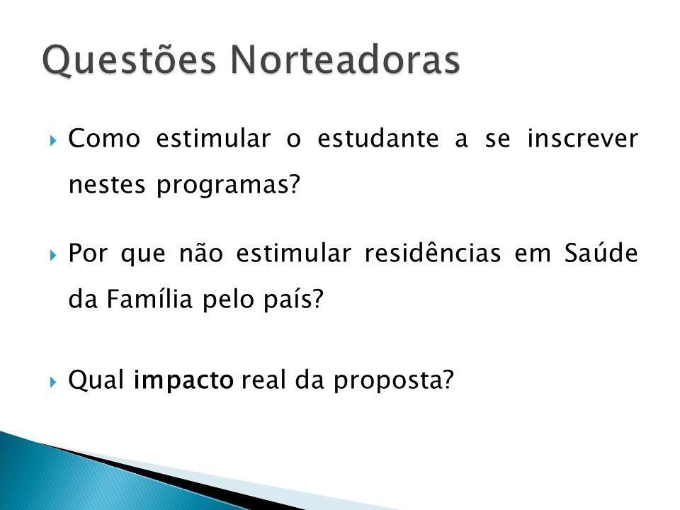 Questões Norteadoras Como estimular o estudante a se inscrever nestes programas Por que não estimular residências em Saúde da Família pelo país