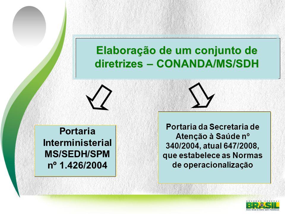 Elaboração de um conjunto de diretrizes – CONANDA/MS/SDH