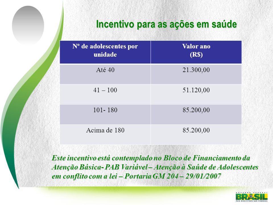 Incentivo para as ações em saúde
