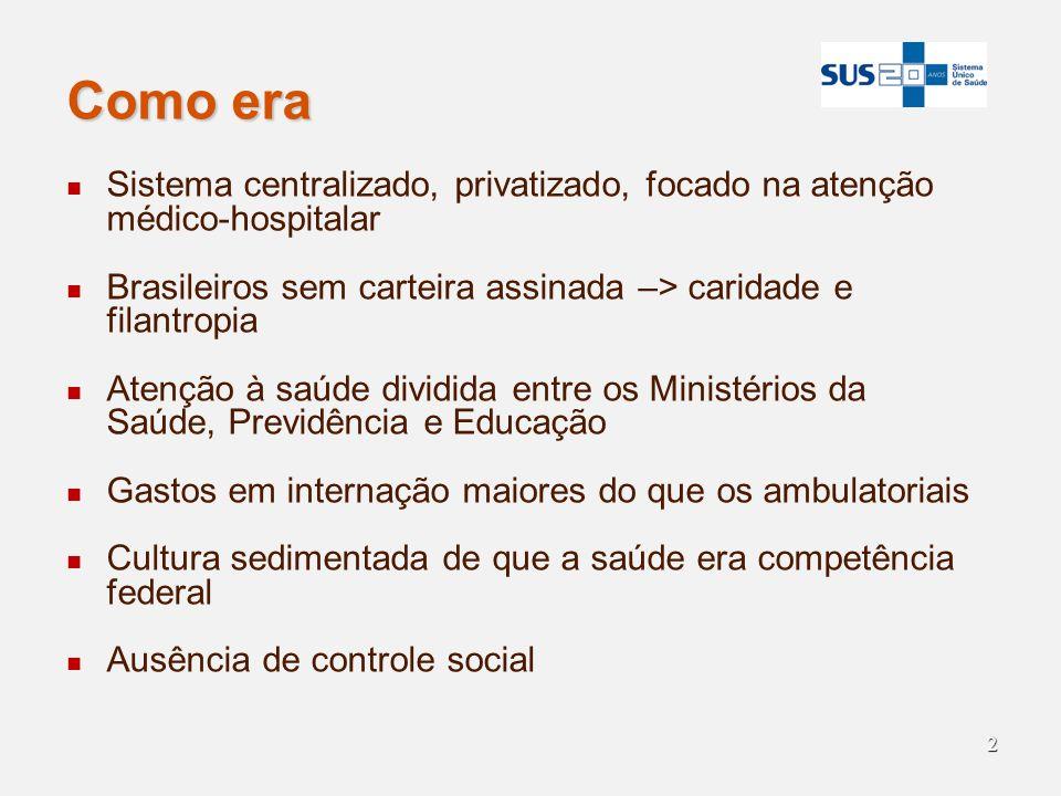 Como era Sistema centralizado, privatizado, focado na atenção médico-hospitalar. Brasileiros sem carteira assinada –> caridade e filantropia.