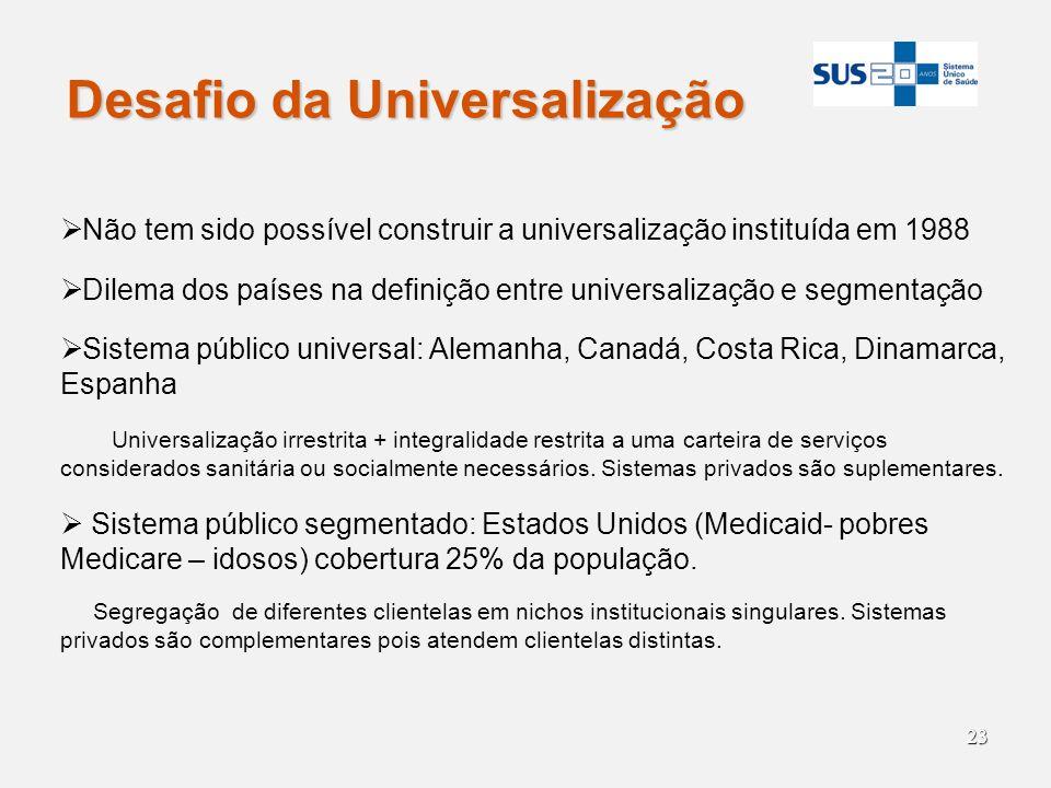 Desafio da Universalização