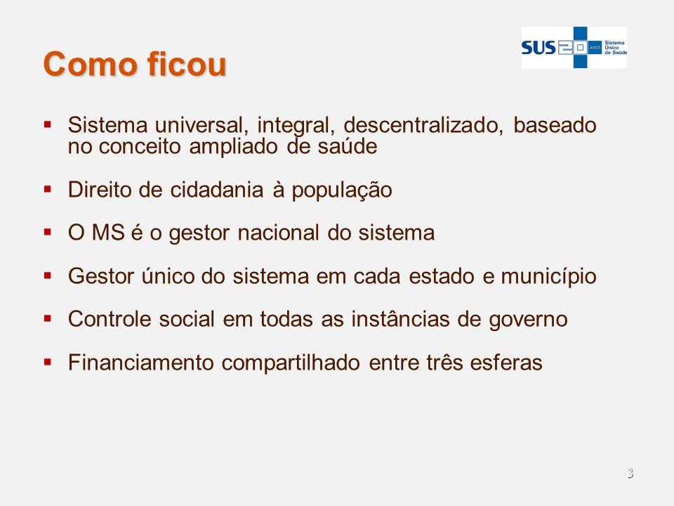 Como ficou Sistema universal, integral, descentralizado, baseado no conceito ampliado de saúde. Direito de cidadania à população.