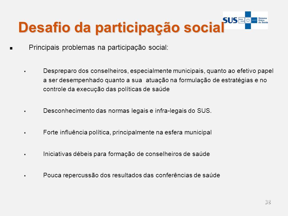 Desafio da participação social