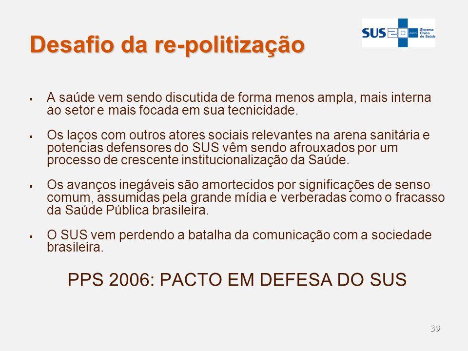 PPS 2006: PACTO EM DEFESA DO SUS