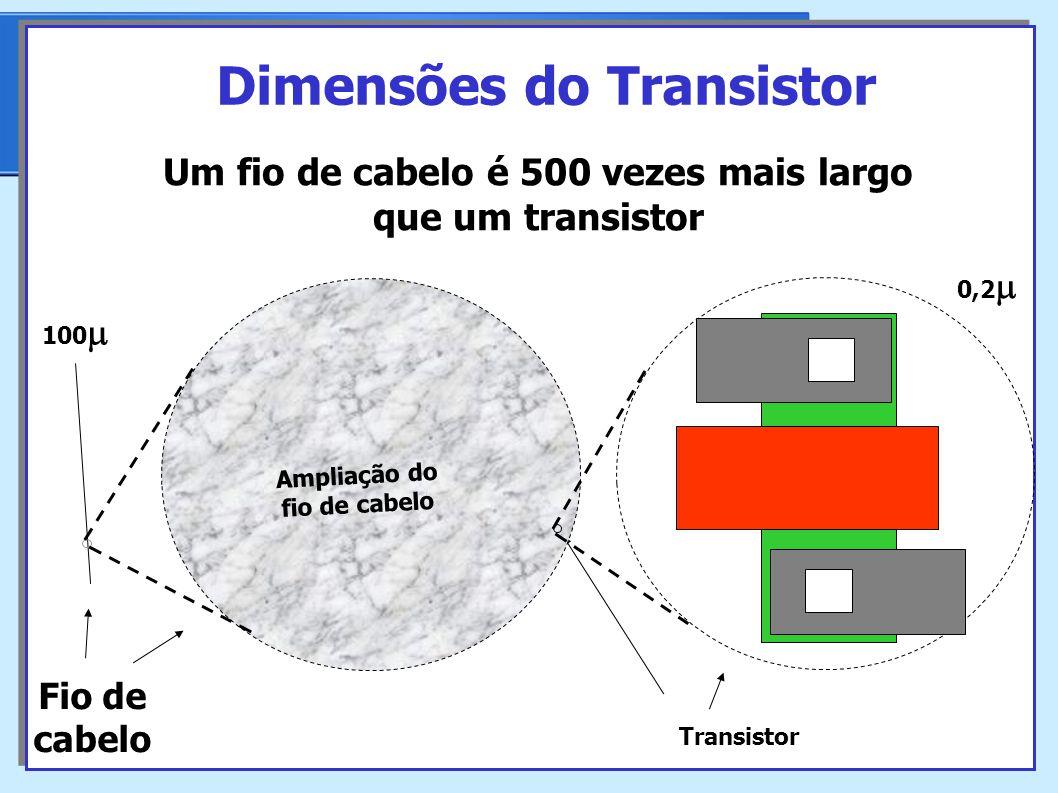 Dimensões do Transistor Um fio de cabelo é 500 vezes mais largo
