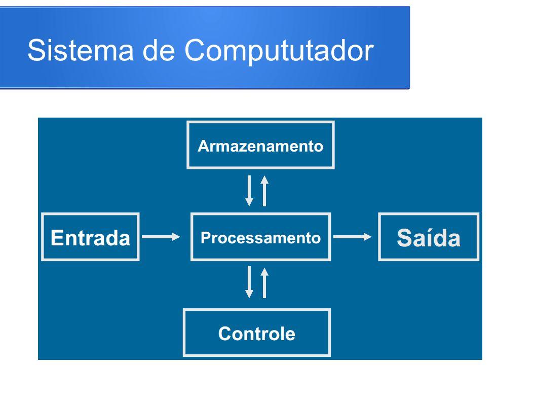 Sistema de Compututador
