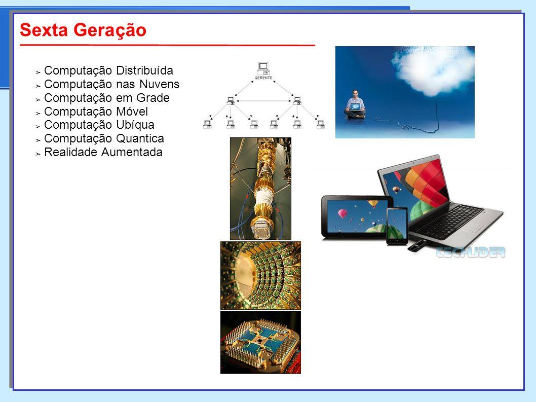 Sexta Geração Computação Distribuída Computação nas Nuvens