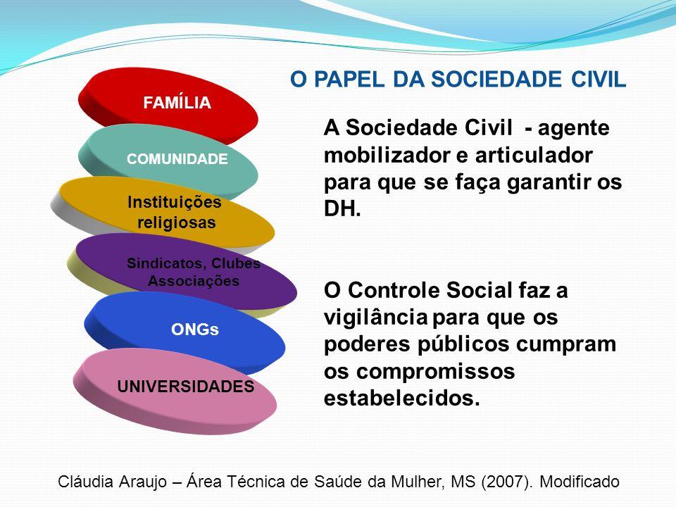 O PAPEL DA SOCIEDADE CIVIL