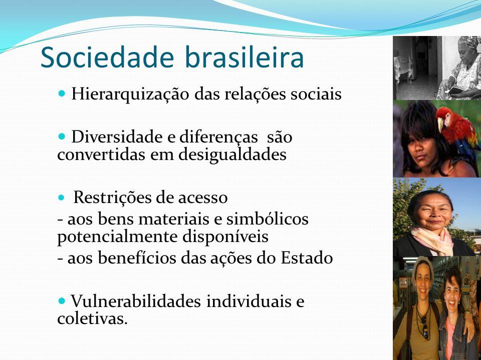 Sociedade brasileira Hierarquização das relações sociais