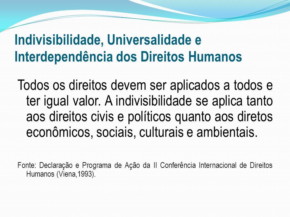Indivisibilidade, Universalidade e Interdependência dos Direitos Humanos