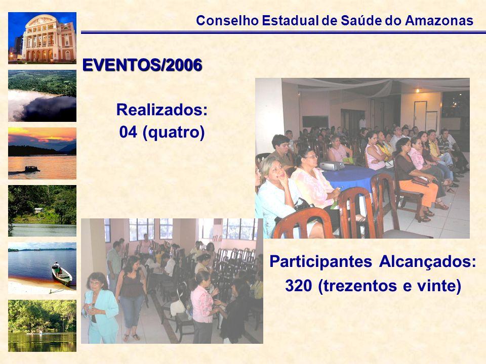 Participantes Alcançados: