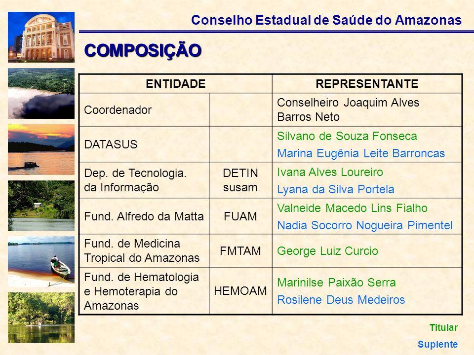 COMPOSIÇÃO ENTIDADE REPRESENTANTE Coordenador