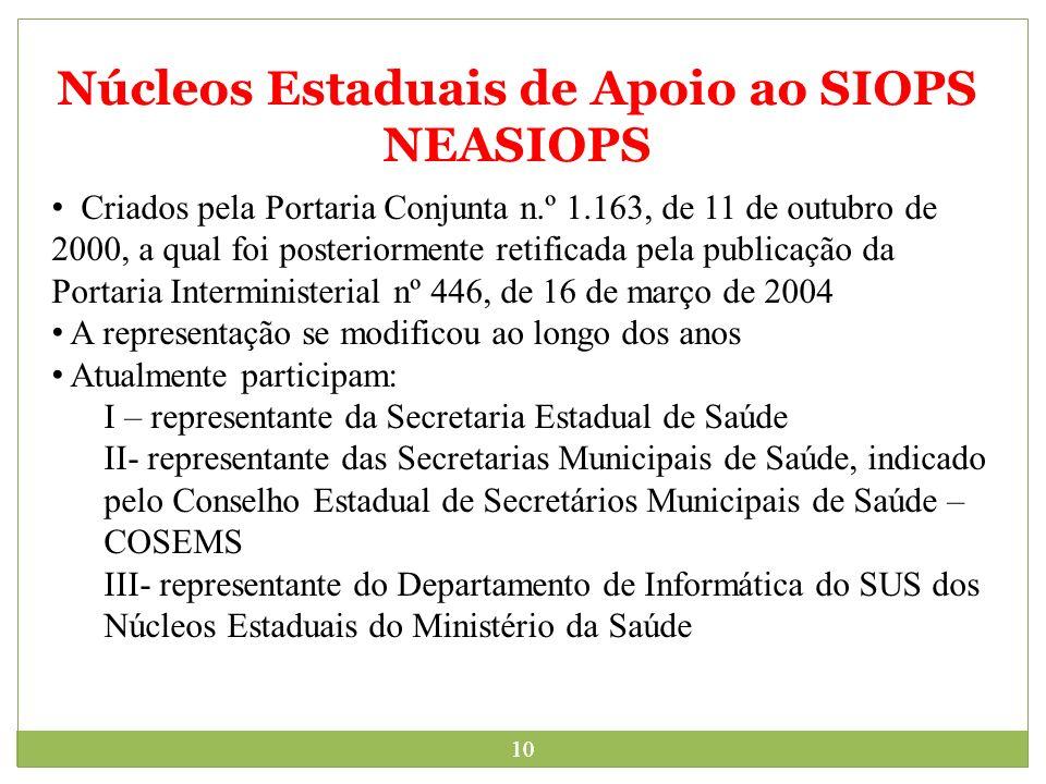 Núcleos Estaduais de Apoio ao SIOPS NEASIOPS