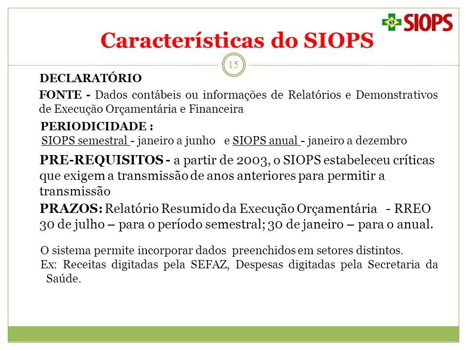Características do SIOPS