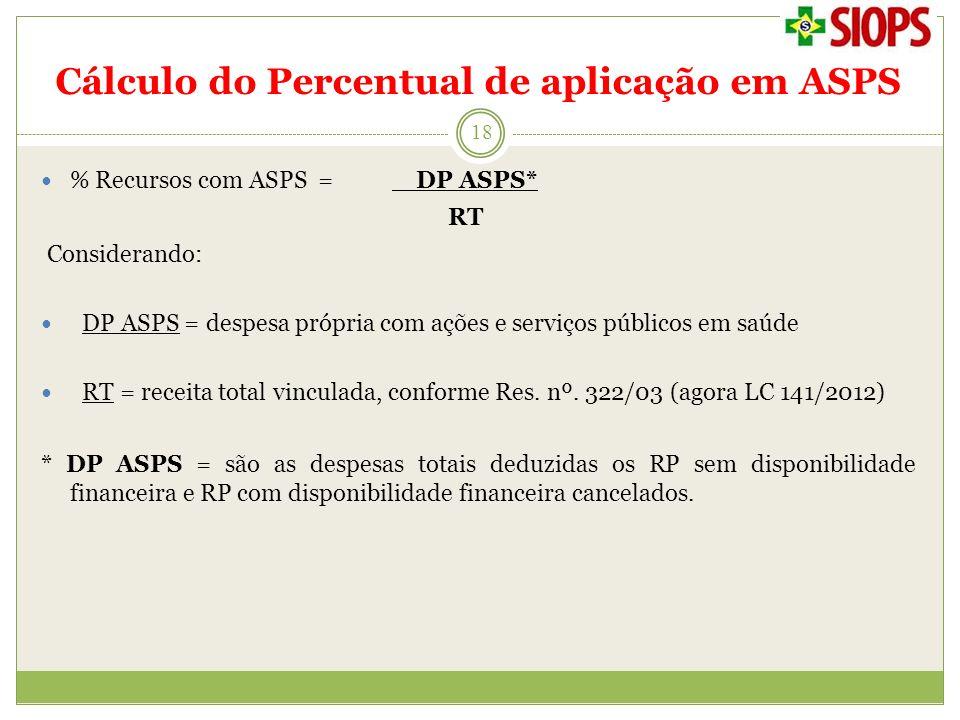 Cálculo do Percentual de aplicação em ASPS