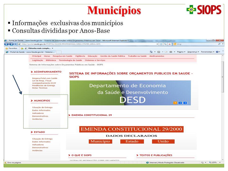 Municípios Informações exclusivas dos municípios