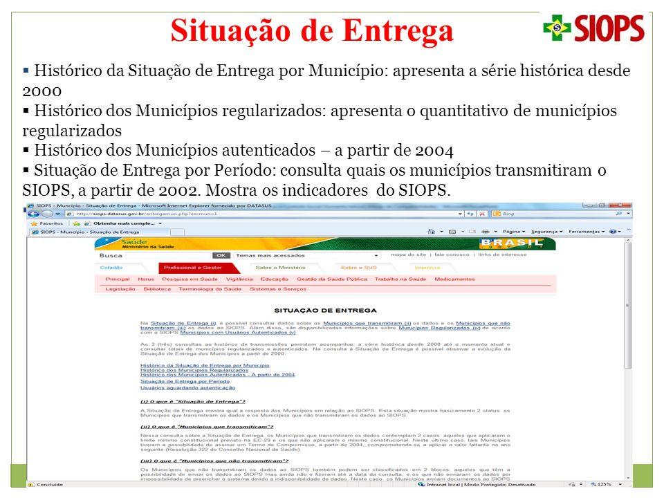Situação de Entrega Histórico da Situação de Entrega por Município: apresenta a série histórica desde 2000.