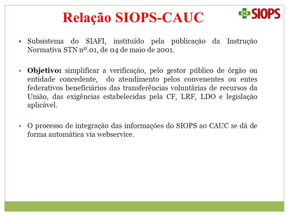 Relação SIOPS-CAUC Subsistema do SIAFI, instituído pela publicação da Instrução Normativa STN nº.01, de 04 de maio de 2001.