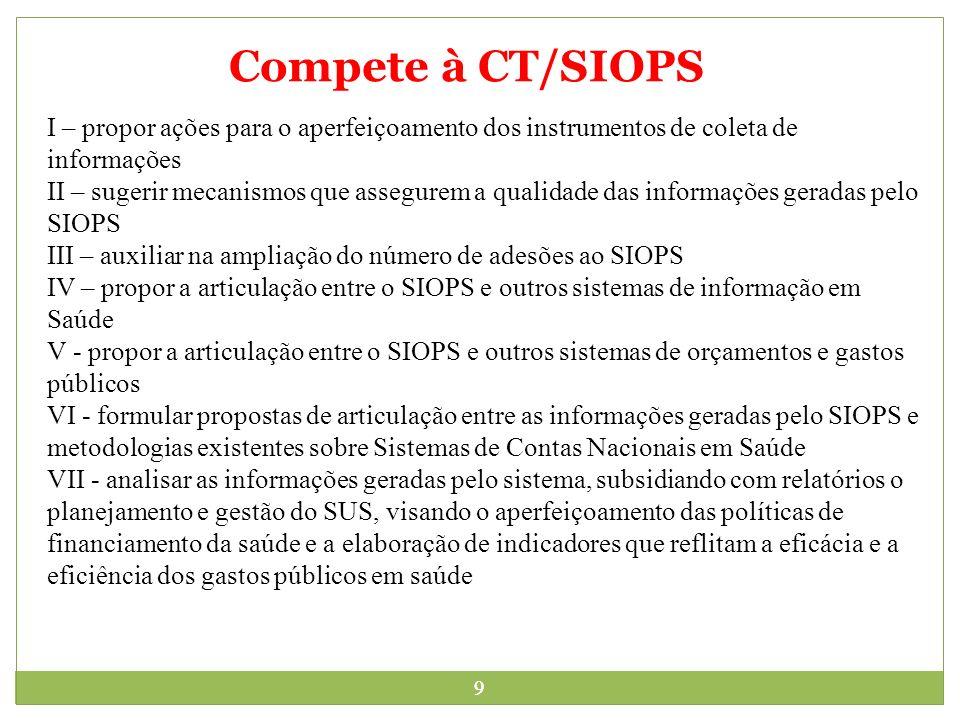 Compete à CT/SIOPS I – propor ações para o aperfeiçoamento dos instrumentos de coleta de informações.