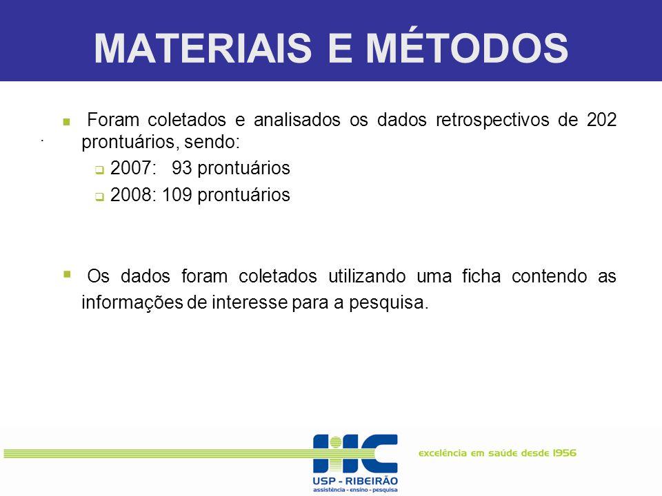 MATERIAIS E MÉTODOS Foram coletados e analisados os dados retrospectivos de 202 prontuários, sendo: