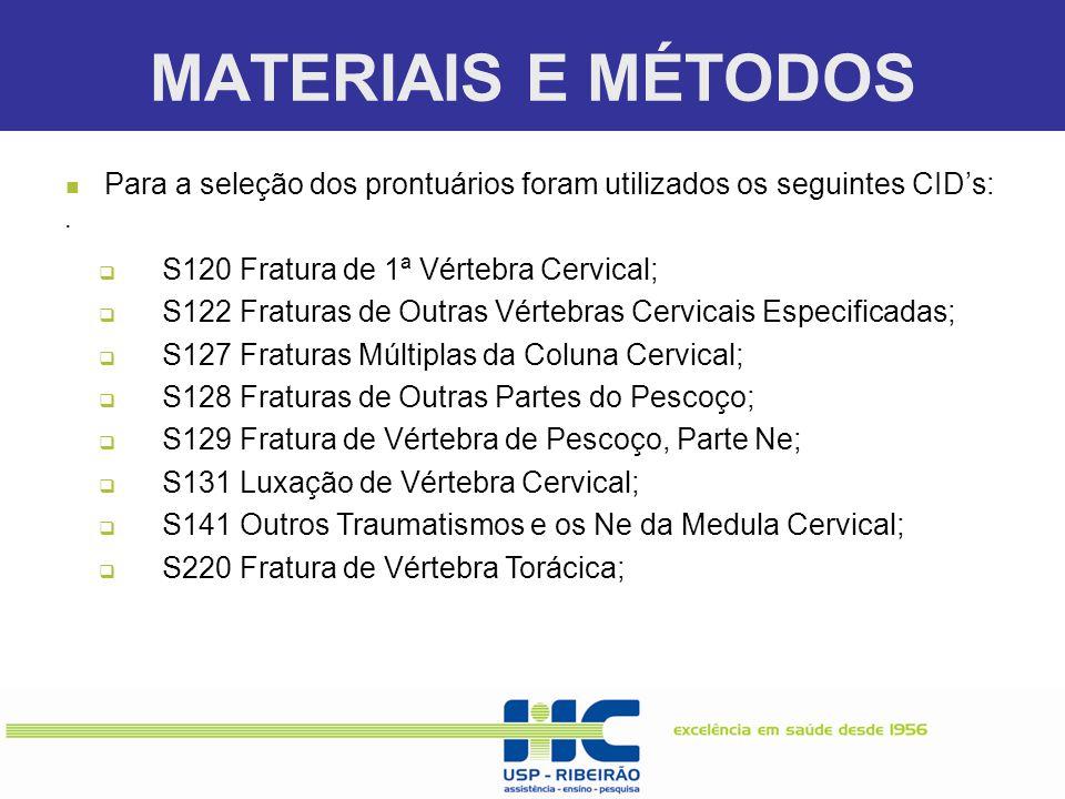 MATERIAIS E MÉTODOS Para a seleção dos prontuários foram utilizados os seguintes CID's: S120 Fratura de 1ª Vértebra Cervical;