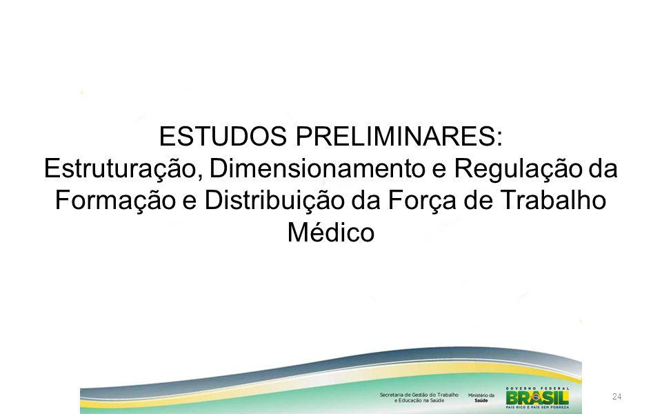 ESTUDOS PRELIMINARES: Estruturação, Dimensionamento e Regulação da Formação e Distribuição da Força de Trabalho Médico