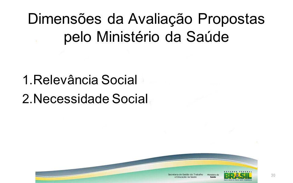 Dimensões da Avaliação Propostas pelo Ministério da Saúde