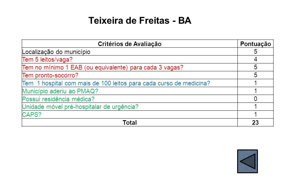 Teixeira de Freitas - BA Critérios de Avaliação