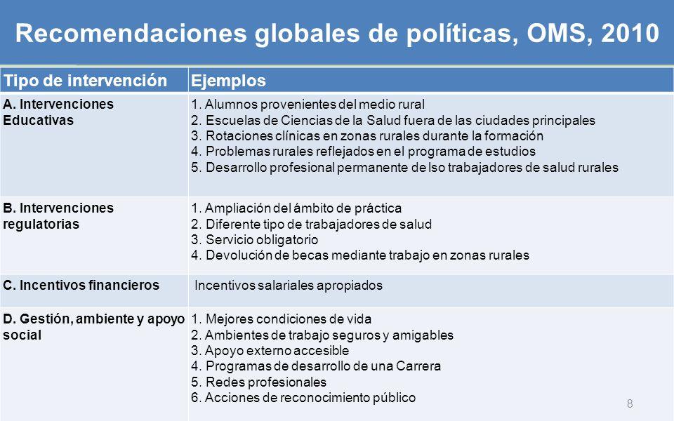 Recomendaciones globales de políticas, OMS, 2010