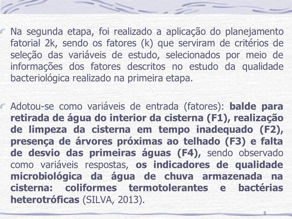 Na segunda etapa, foi realizado a aplicação do planejamento fatorial 2k, sendo os fatores (k) que serviram de critérios de seleção das variáveis de estudo, selecionados por meio de informações dos fatores descritos no estudo da qualidade bacteriológica realizado na primeira etapa.