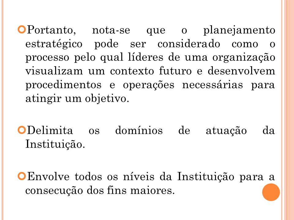 Delimita os domínios de atuação da Instituição.