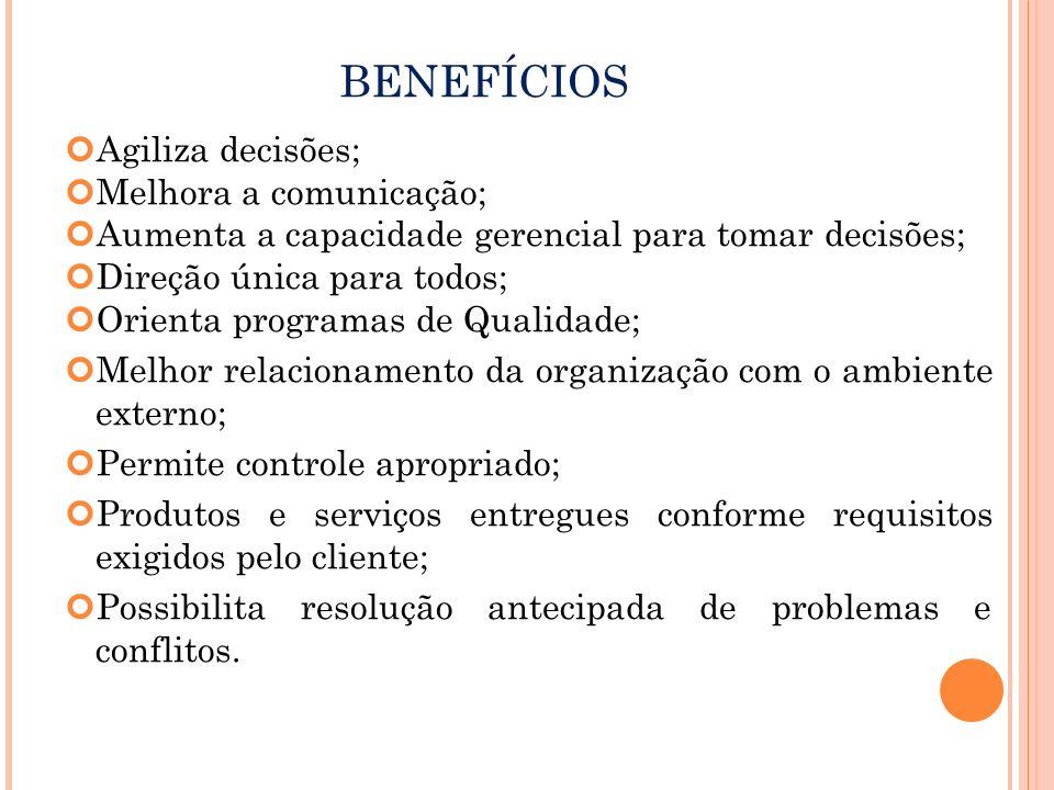 BENEFÍCIOS Agiliza decisões; Melhora a comunicação;