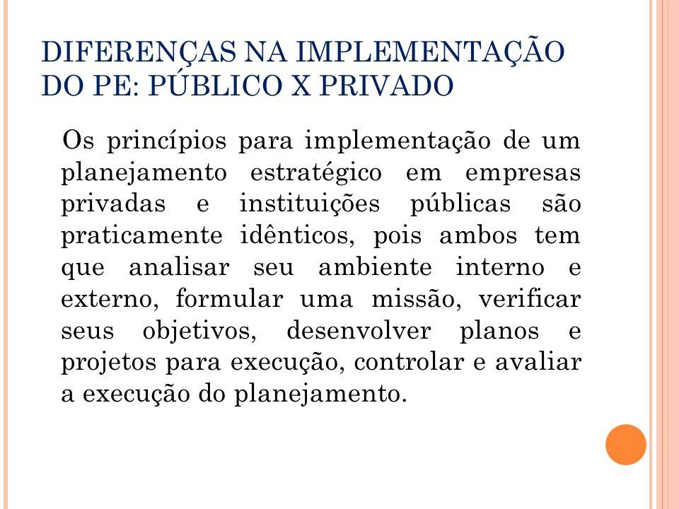 DIFERENÇAS NA IMPLEMENTAÇÃO DO PE: PÚBLICO X PRIVADO