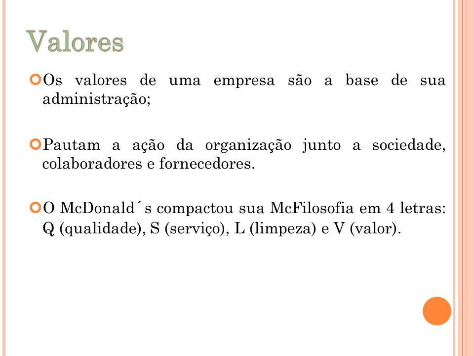 Os valores de uma empresa são a base de sua administração;